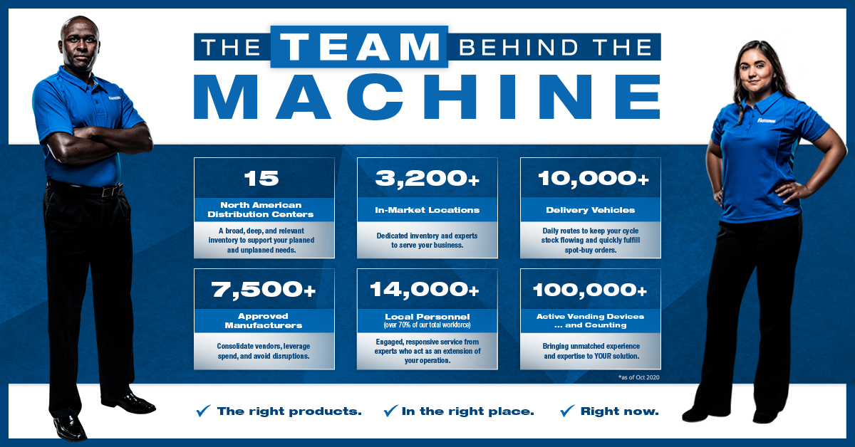 The Team Behind The Machine. 15 North American Distribution Centers, 3,200 in market locations, 10,000 delivery vehicles, 7500 approved manufacturers, 14,000 local personnel, 100,000 active vending devices and counting. The right products, the right place, right now