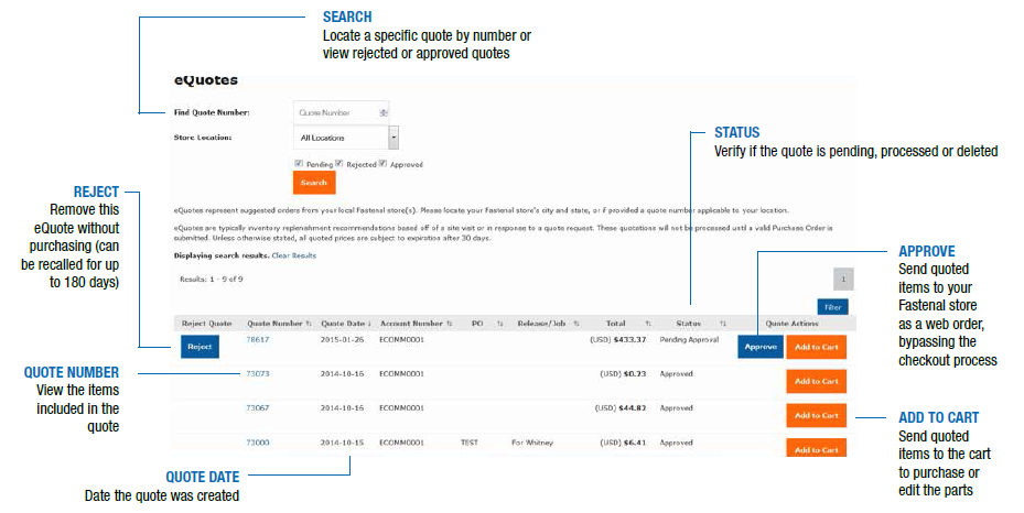 SEARCH Locate a specific quote by number or view rejected or approved quotes. STATUS Verify if the quote is pending, processed or deleted. REJECT Remove this eQuote without purchasing (can be recalled for up to 180 days). QUOTE NUMBER View the items included in the quote. QUOTE DATE Date the quote was created. APPROVE Send quoted items to your Fastenal store as a web order, bypassing the checkout process. ADD TO CART Send quoted items to the cart to purchase or edit the parts.