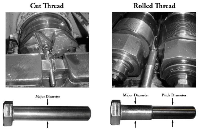 Screw Thread Design | Fastenal